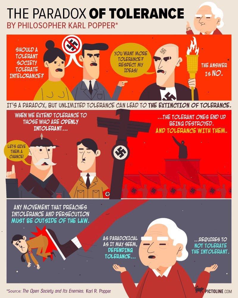 paradosso della tolleranza popper